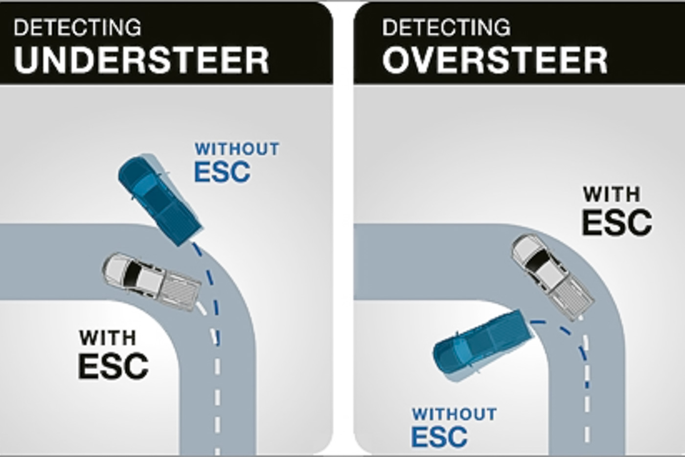 Electronic Stability Control >> Intersport Id The Biggest Autosport Platform In Indonesia